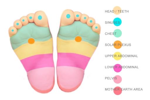 Baby-Reflex-Flat
